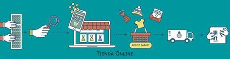 El auge del Comercio Electrónico y de las Tiendas Online
